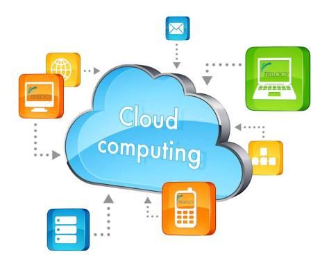 Cloud Computing-Trilogy
